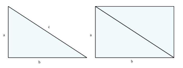 Flächeninhalt rechtwinkliges Dreieck - Darstellung