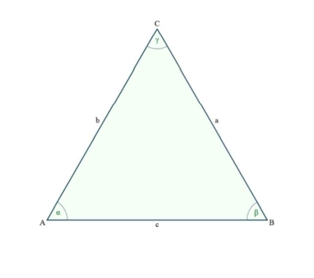 Gleichseitiges Dreieck - Darstellung