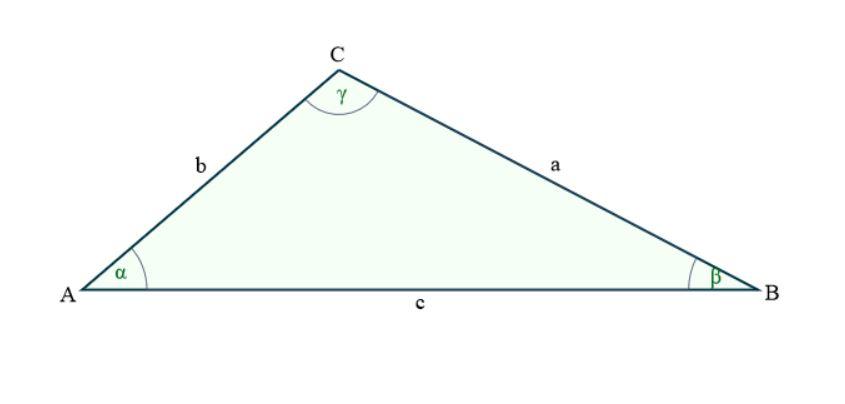 Dreieck - Darstellung