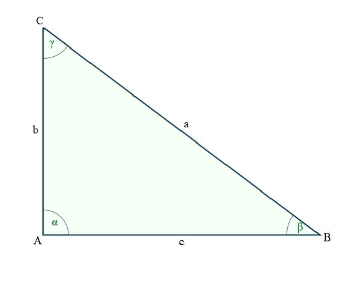 Rechtwinkliges Dreieck - Darstellung
