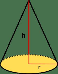 Volumen Kegel Darstellung