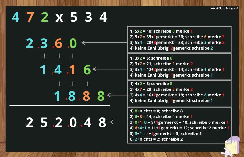 schriftlich Multiplizieren - Beispiel