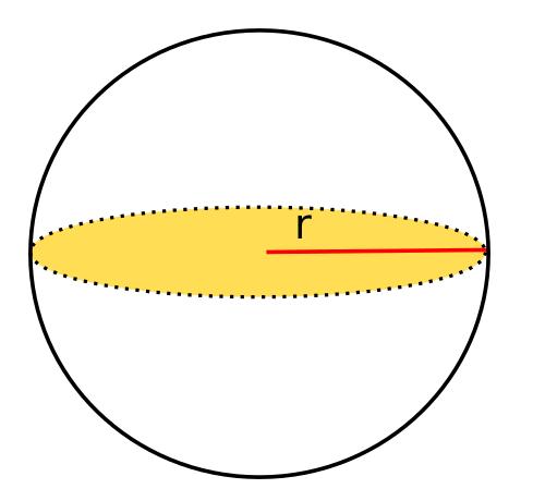 Volumen Kugel Darstellung