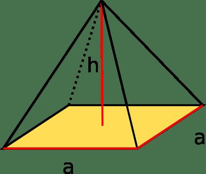 Volumen quadratische Pyramide Darstellung