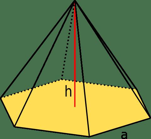 Volumen Pyramide Darstellung