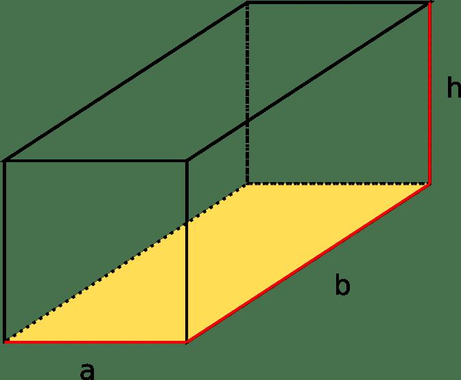Volumen Quader Darstellung