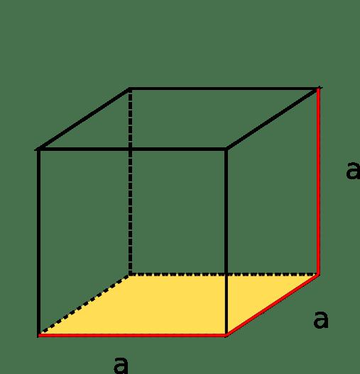 Volumen Würfel Darstellung