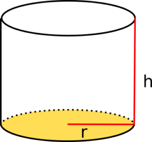 Volumen Zylinder Darstellung