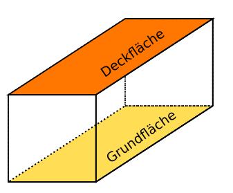 Quader Grundfläche und Deckfläche