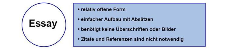 Essay Definition - Unterschied zwischen Essay, Article, Comment, Report