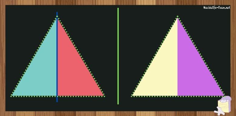 Achsensymmetrie am Dreieck