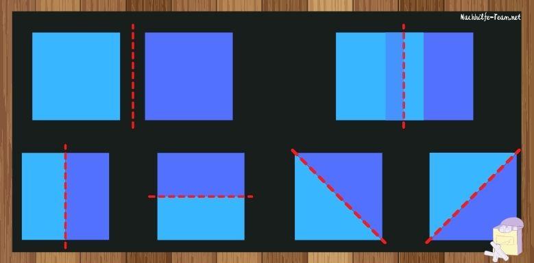 Achsensymmetrie Möglichkeiten der Achse
