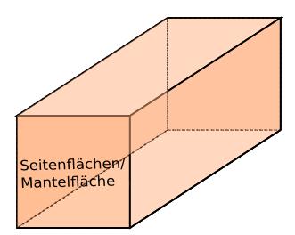 Quader Mantelfläche