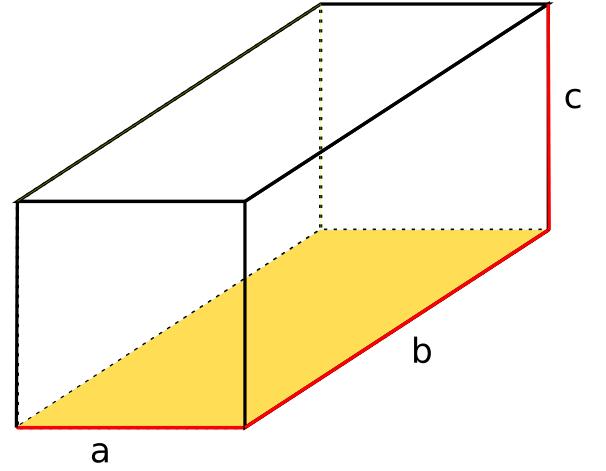 Quader - Darstellung