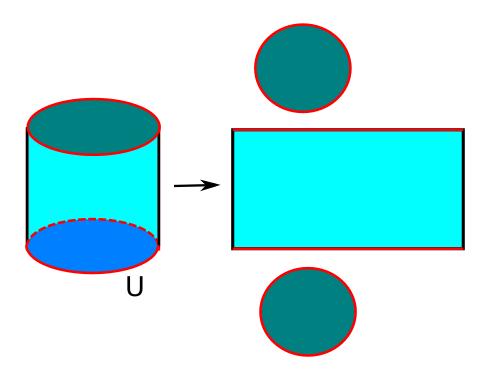 Mantelfläche Zylinder berchnen Umfang