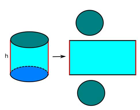 Mantelfläche Zylinder berechnen Höhe