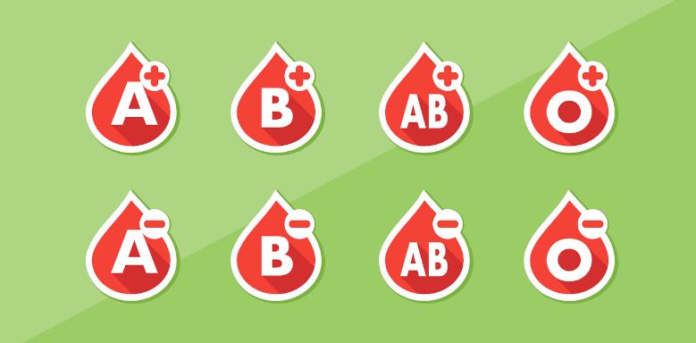 Darstellung Blutgruppen