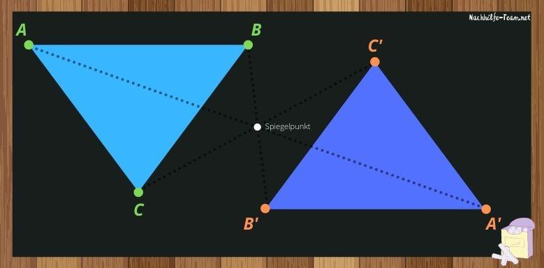 Punktspiegelung Dreieck Beispiel