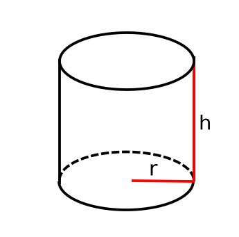 Oberfläche Zylinder Darstellung