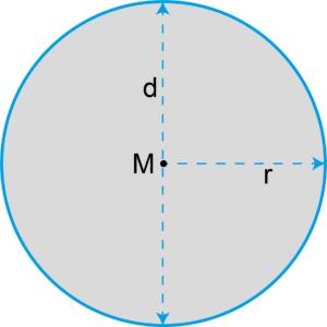 Flächeninhalt geometrischer Figuren Eigenschaften