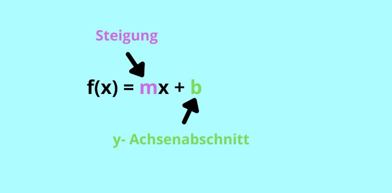 Lineare Gleichungen Formel - Steigung und Achsenabschnitt