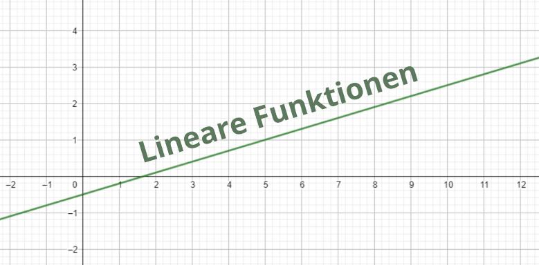 Lineare Gleichung - Beispiel