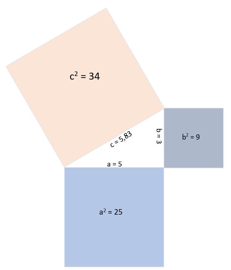 Satz des Pythagoras Aufgabe