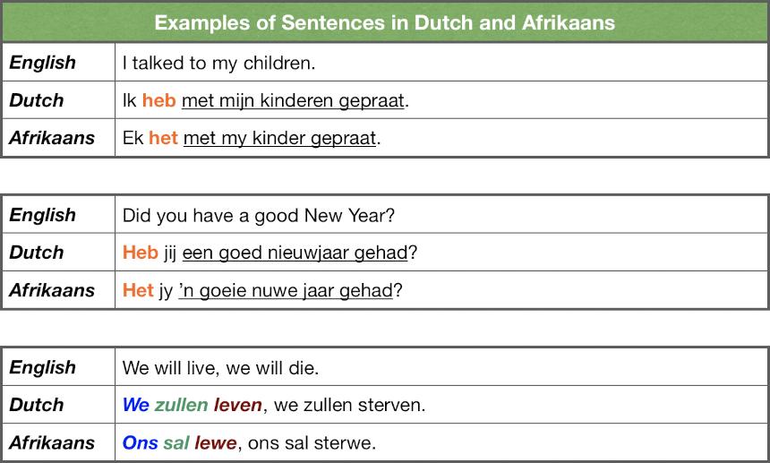 Afrikaans/Niederländisch