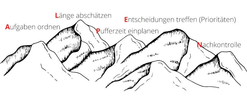 ALPEN Methode Darstellung